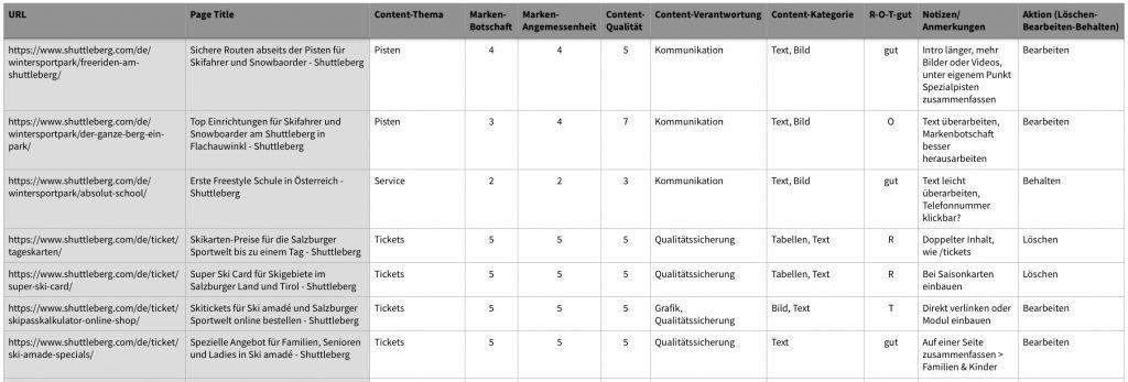 Excel-Datei des Content Audit für den Shuttleberg.